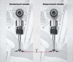 Наполнение цилиндров двигателя