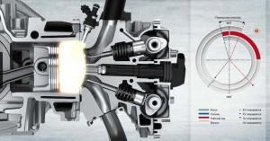 Принцип работы Двигателя Porsche