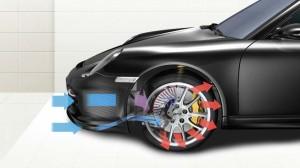 Тормозная система_Porsche