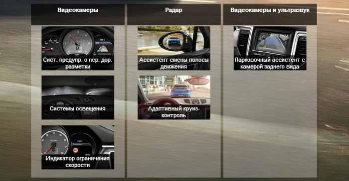 Macan системы помощи водителю